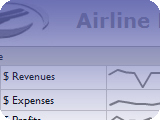 Airline Executive Dashboard