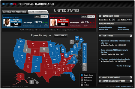 Interactive Electoral Maps: 12 ways to Pick your new President ...