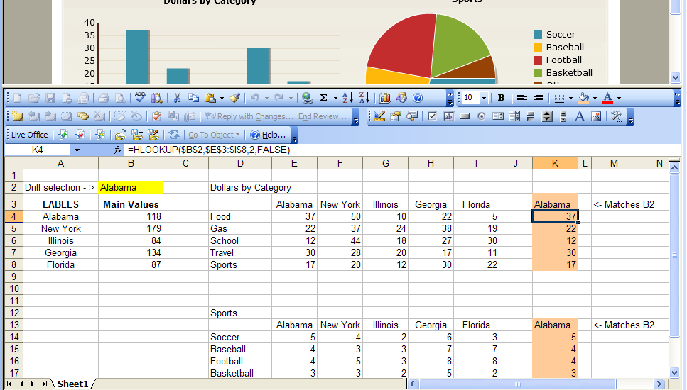 Utilize the Excel HLOOKUP formula