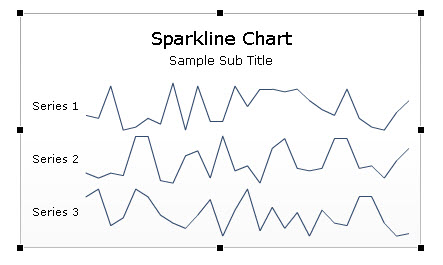Sparkline Added to Canvas