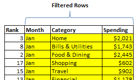 sap-dashboards-ranking-filtered